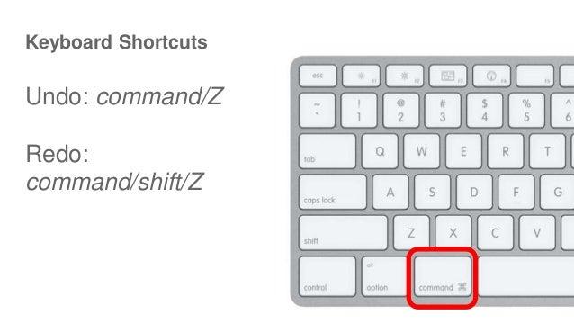 Visual keyboard layout for assigning keyboard shortcuts