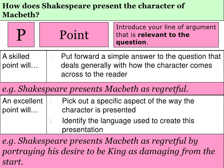show how shakespeare uses the supernatural to develop macbeths character essay Shakespeare uses dramatic irony,  he also uses it to show the unfortunate situation of king duncan  irony in macbeth related study materials.