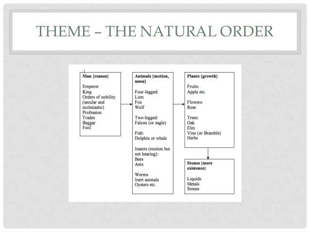 macbeth natural order essay
