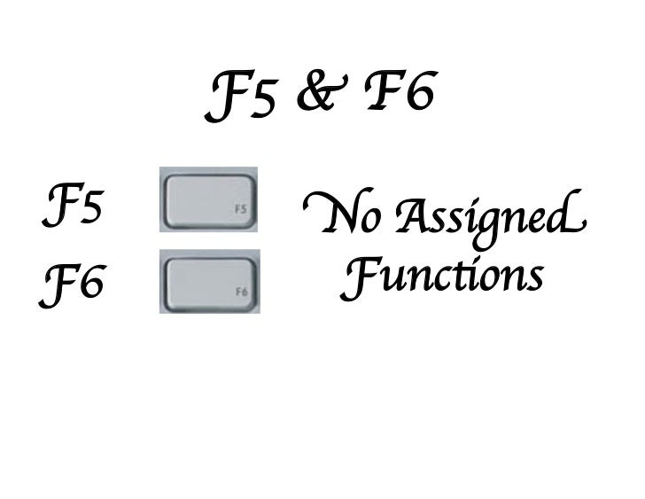 Macbook Function Keys Explained