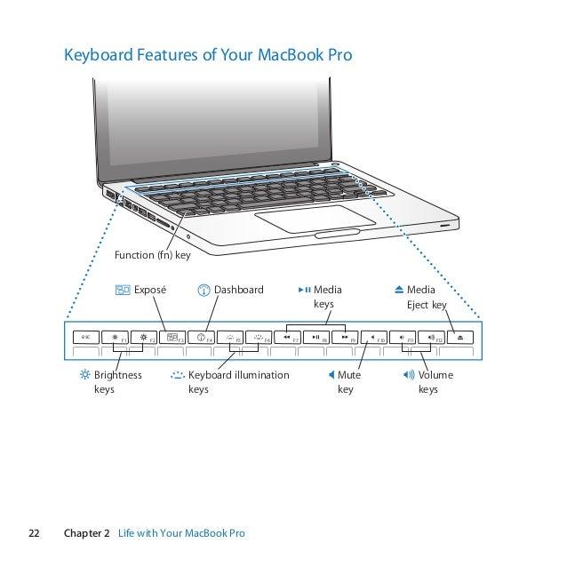 guide to macbook pro various owner manual guide u2022 rh justk co MacBook Pro 15 Inch with Speakers MacBook Wallpapers 15