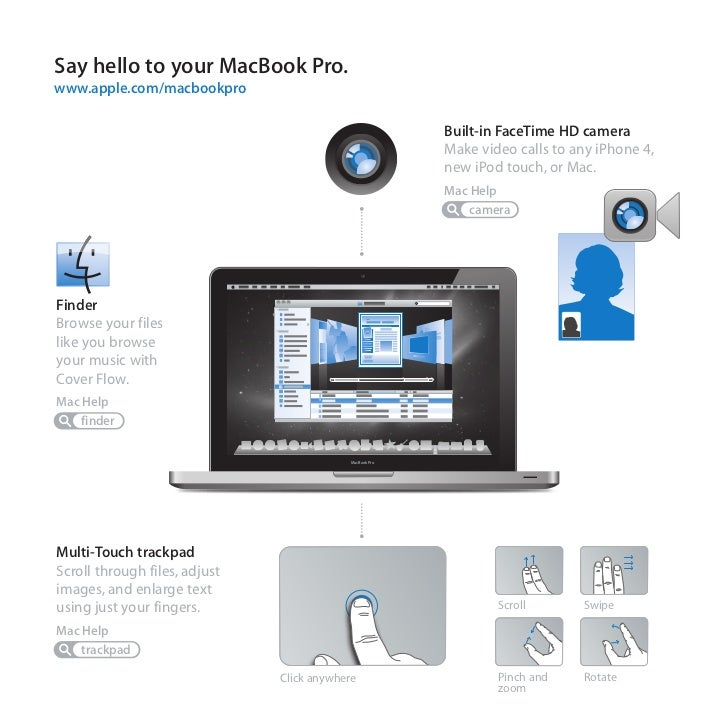 MacBook Pro - Official Apple Support