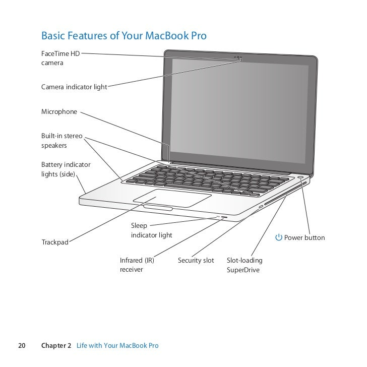 macbook pro diagram choice image how to guide and refrence macbook pro user guide 2017 MacBook Pro 2012