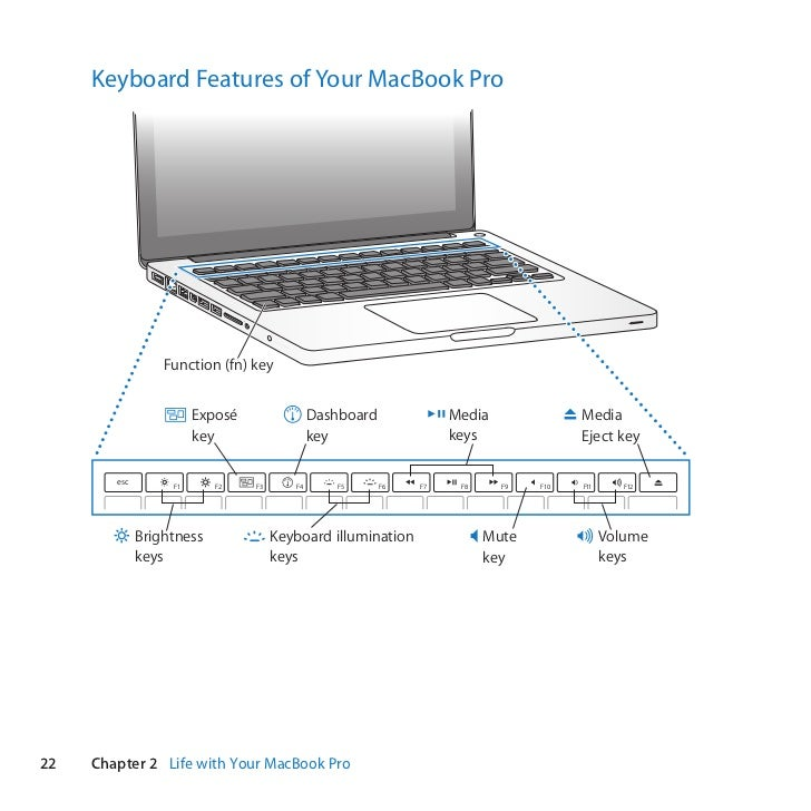 macbook pro 13inch 2011 user guide rh slideshare net macbook pro 2011 manual 17 macbook pro 2011 manual pdf