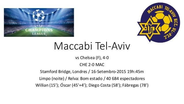 Maccabi Tel-Aviv vs Chelsea (F), 4-0 CHE 2-0 MAC Stamford Bridge, Londres / 16-Setembro-2015 19h:45m Limpo (noite) / Relva...