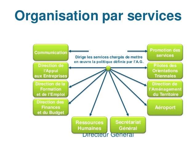 Organisation par services                                                                Promotion des  Communication     ...