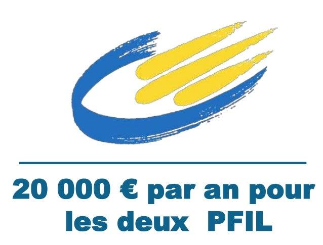 Fonds propres des pfil20 000 € par an pour   les deux PFIL