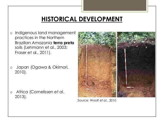 Soil amendment superior soil building inputs soilscape for Soil amendments