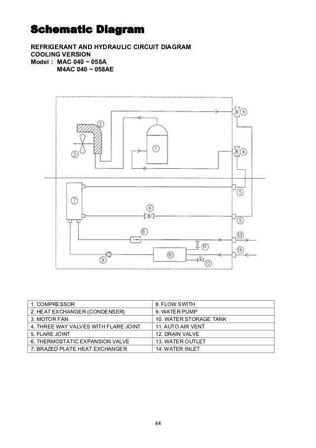 Piping Diagram Images Mac - Wiring Diagram Detailed on pump piping diagram, boiler loop piping diagram, piping schematics drawing, gas boiler piping diagram, example of piping instrumentation diagram, water boiler piping diagram, spence steam valve piping diagram, isometric piping diagram, typical boiler piping diagram, reverse return piping diagram, fan coil piping diagram, chiller piping diagram, piping plan diagram, storage tank piping diagram, radiant heat piping diagram, block diagram, refrigerant piping diagram, make up water piping diagram, water surge tank piping diagram, piping line diagram,