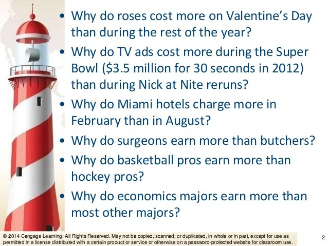 inelastic supply and demand super bowl commercials The face value listed on most super bowl tickets this year was $325 this price  was much too low to balance demand with the limited supply.