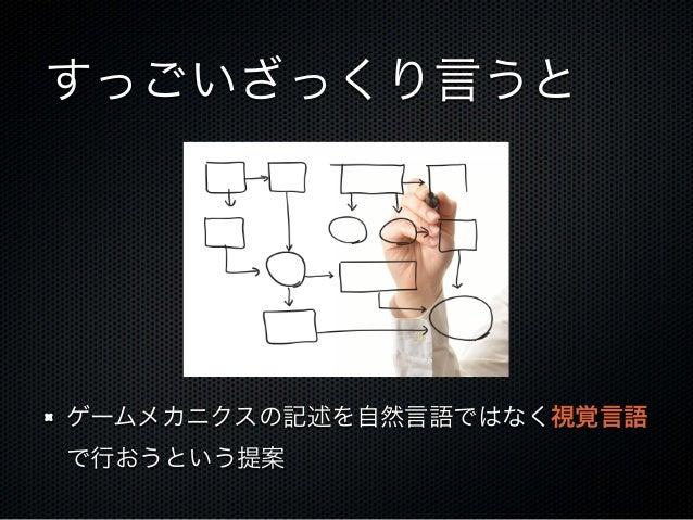 すっごいざっくり言うとゲームメカニクスの記述を自然言語ではなく視覚言語で行おうという提案