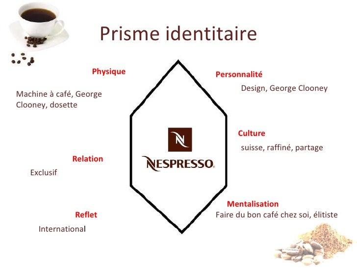 Machine A Cafe Marque Suisse
