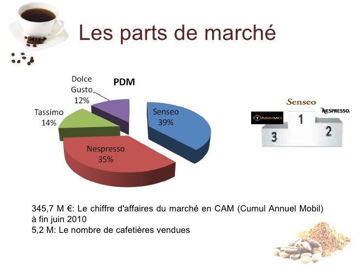 Le Marche Dosette Cafe En