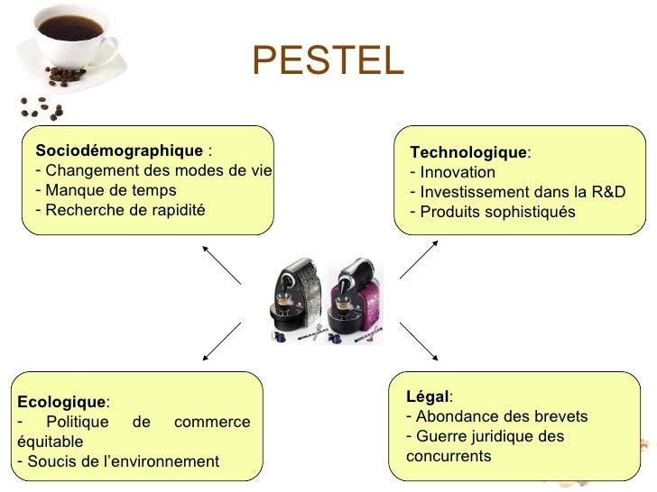 nespresso pestel Question 1 : diagnostic marche et nespresso  nespresso était à l' époque révolutionnaire, pouvoir se faire un café de qualité à  matrice pestel.