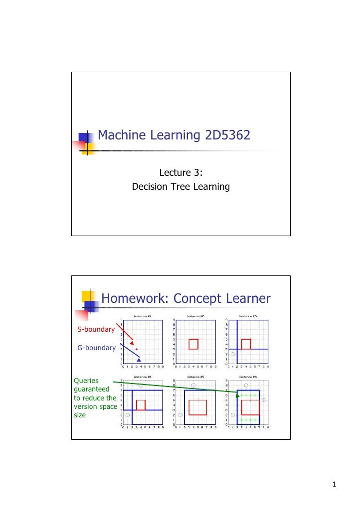 Machine Learning 2D5362                        Lecture 3:                 Decision Tree Learning             Homework: Con...