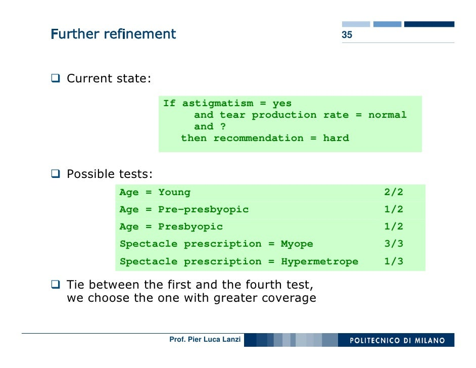 Further refinement                             35      Current state:                     If astigmatism = yes            ...