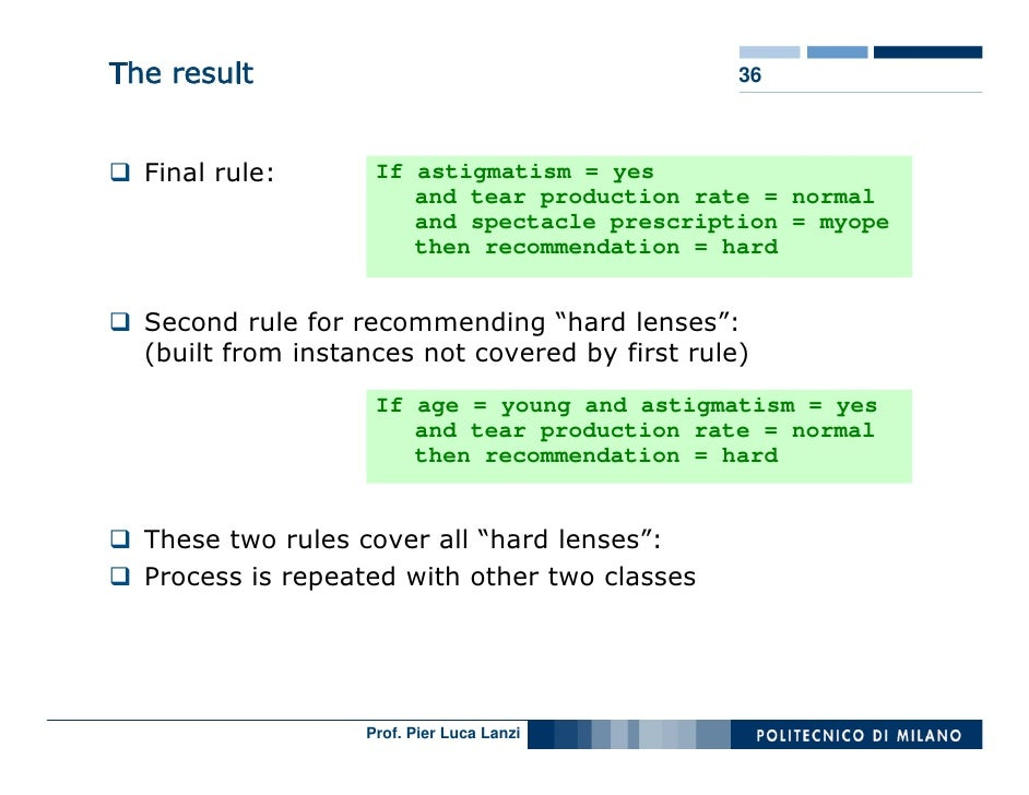 The result                                       36      Final rule:       If astigmatism = yes                        and...