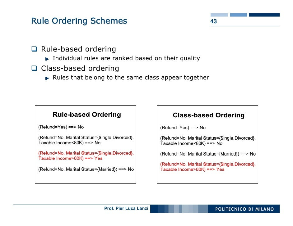Rule Ordering Schemes                                     43      Rule-based ordering     Individual rules are ranked base...