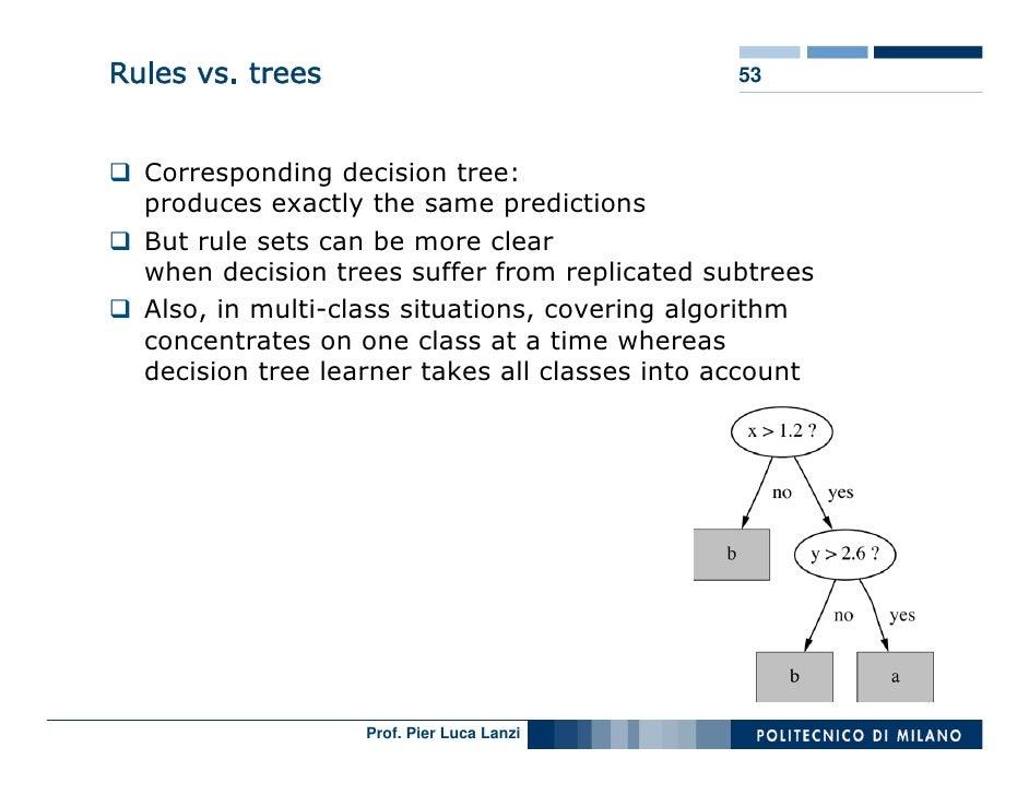 Rules vs. trees                                 53      Corresponding decision tree:   produces exactly the same predictio...
