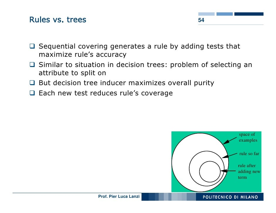 Rules vs. trees                                  54      Sequential covering generates a rule by adding tests that   maxim...