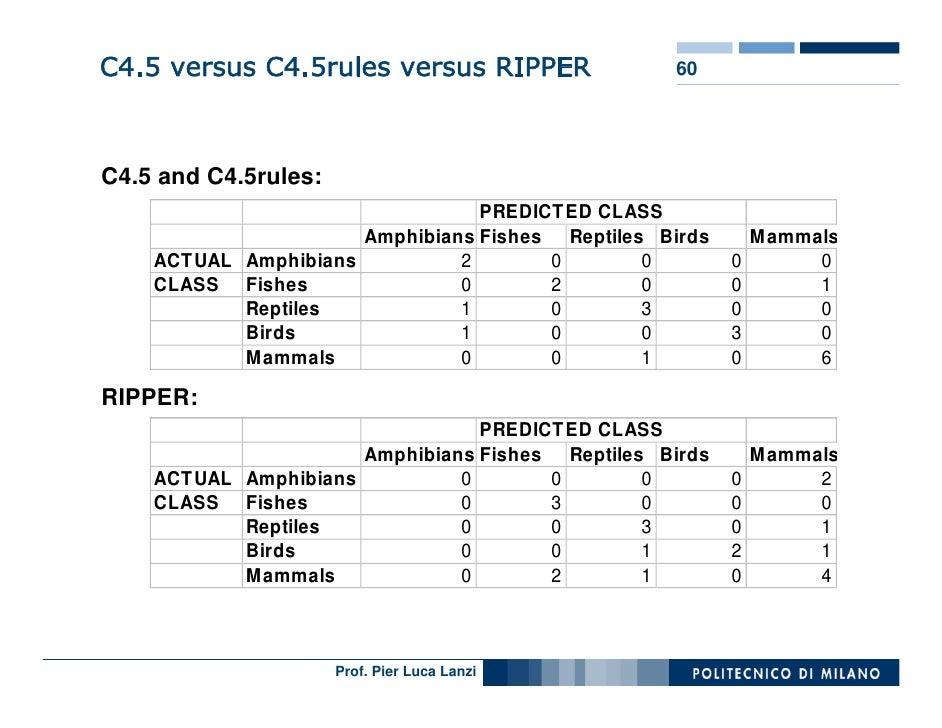C4.5 versus C4.5rules versus RIPPER                60     C4.5 and C4.5rules:                                   PREDICT ED...