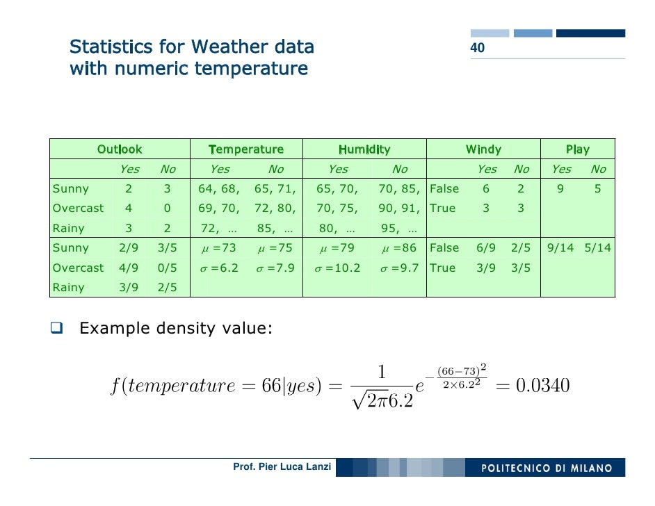 Statistics for Weather data                                                  40   with numeric temperature            Outl...
