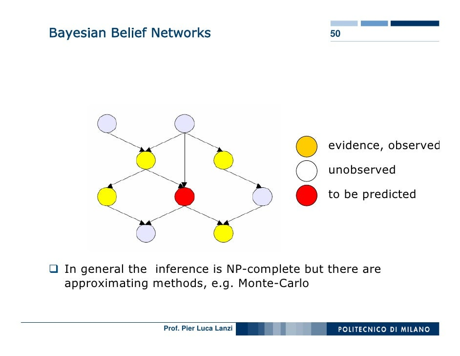 Bayesian Belief Networks                      50                                                   evidence, observed     ...