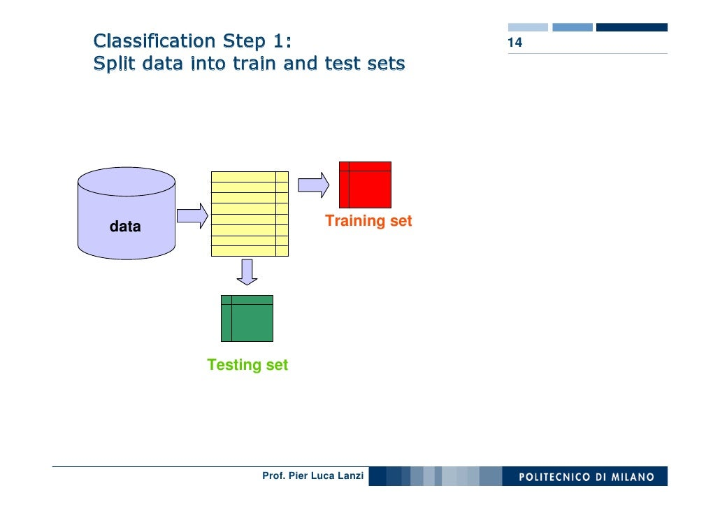 Classification Step 1:                        14 Split data into train and test sets                                    Tr...