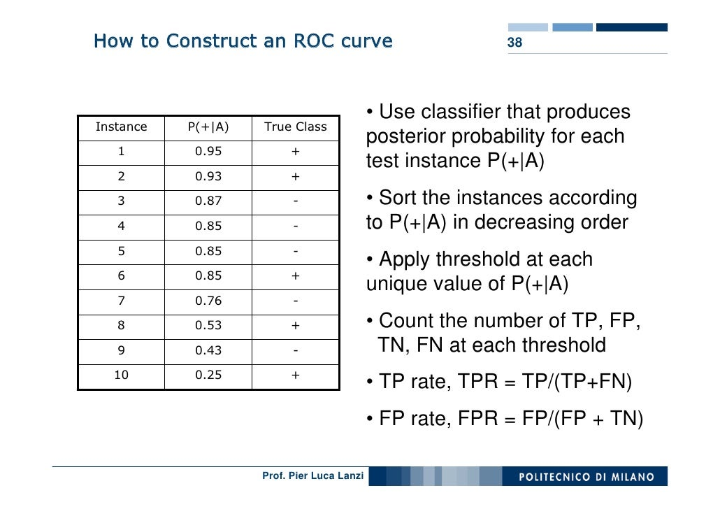 How to Construct an ROC curve                              38                                                 • Use classi...