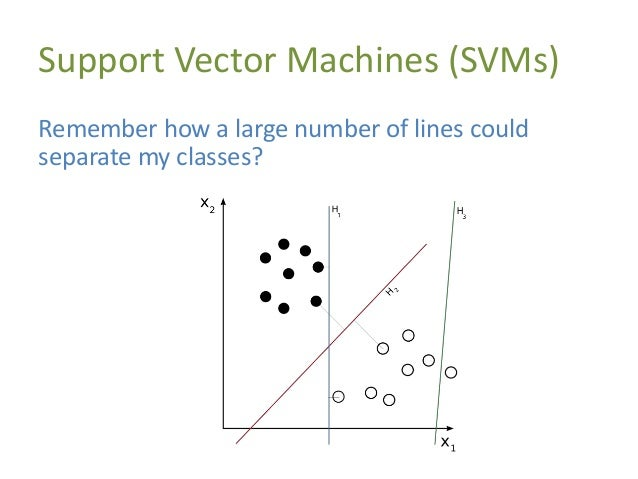 Support Vector Machines (SVMs) SVMs try to find the optimal classification boundary by maximizing the margin between class...