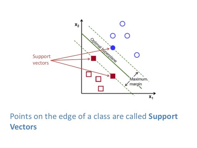 Demo: Support Vector Machines (Scikit-Learn) from sklearn.datasets import load_iris from sklearn.svm import LinearSVC iris...