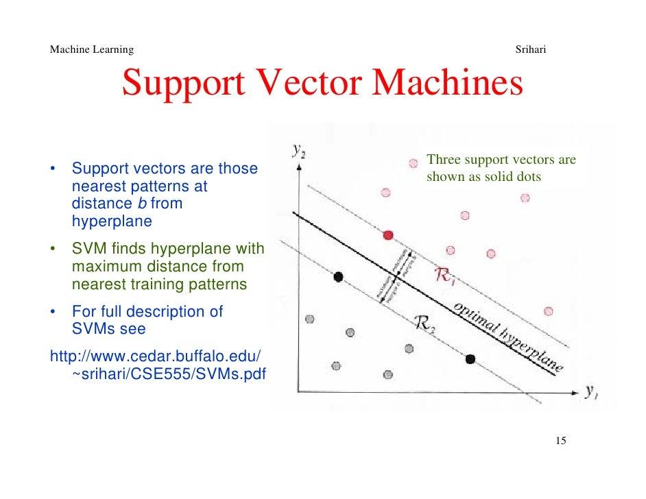 support vector machine regression