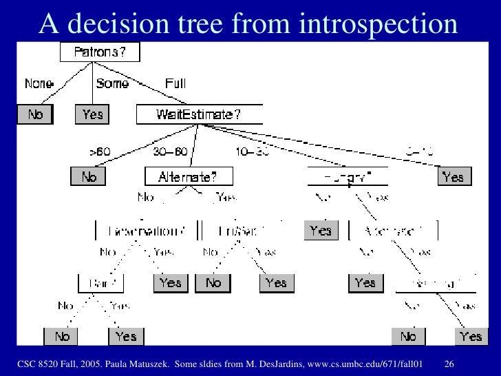 machine learning presentation