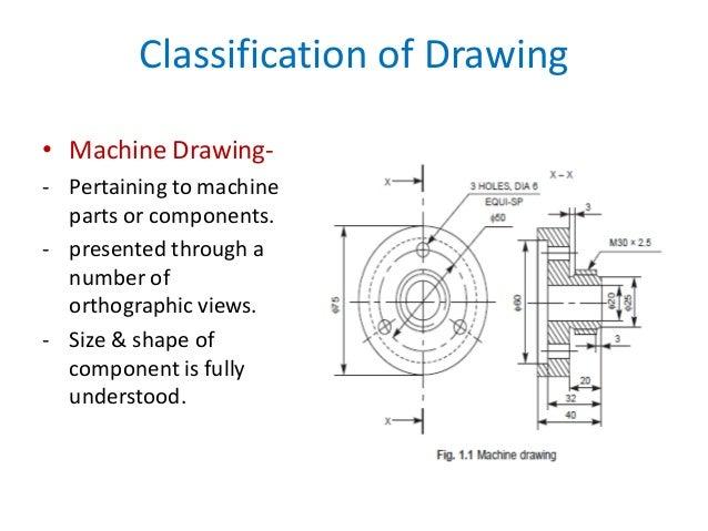 Machine Drawing