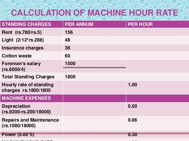 machine hour