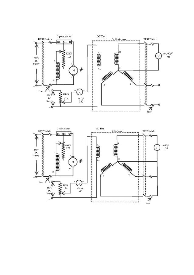 Machine lab manual