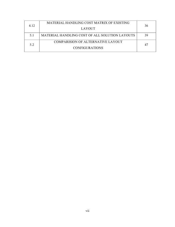 MATERIAL HANDLING COST MATRIX OF EXISTING4.12                                                    36                       ...