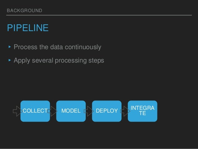 Building a Distributed Data Pipeline Slide 3