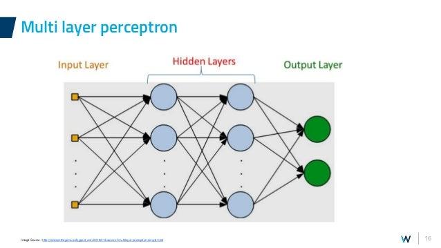 16 Multi layer perceptron Image Source : http://kindsonthegenius.blogspot.com/2018/01/basics-of-multilayer-perceptron-simp...