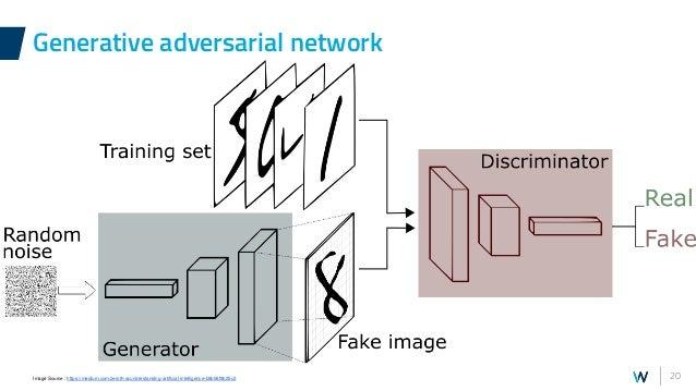 20 Generative adversarial network Image Source : https://medium.com/zeroth-ai/understanding-artificial-intelligence-b9b58f...