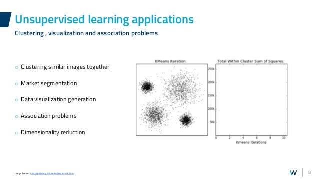 8 o Clustering similar images together o Market segmentation o Data visualization generation o Association problems o Dime...