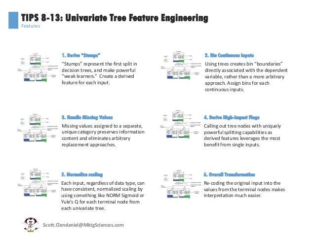 machine learning predictive data analytics pdf