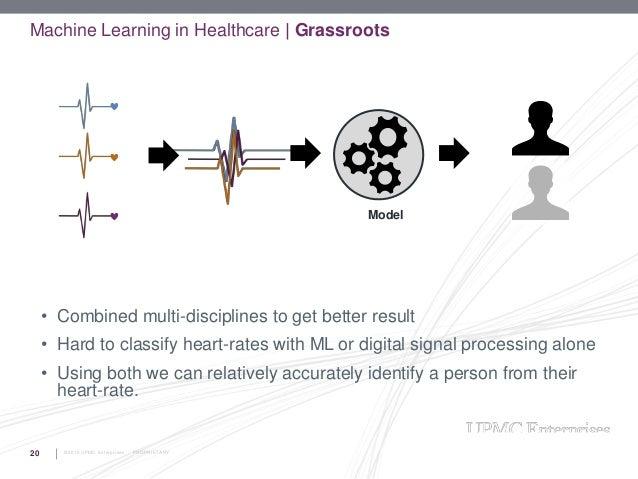 machine learning healthcare