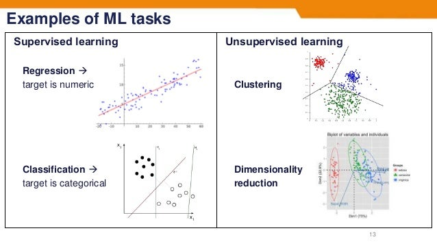 Examples of ML tasks Supervised learning Regression  target is numeric Classification  target is categorical 13 Unsuperv...