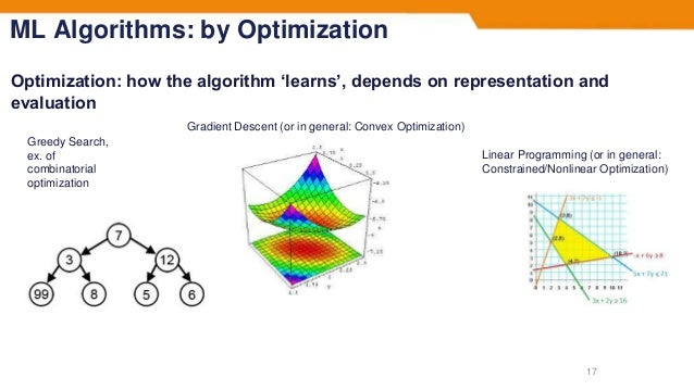 Optimization: how the algorithm 'learns', depends on representation and evaluation ML Algorithms: by Optimization 17 Greed...