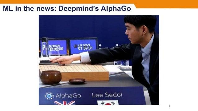 ML in the news: Deepmind's AlphaGo 5