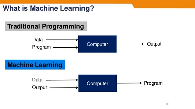 What is Machine Learning? 8 Computer Computer Traditional Programming Machine Learning Data Data Program Output Program Ou...