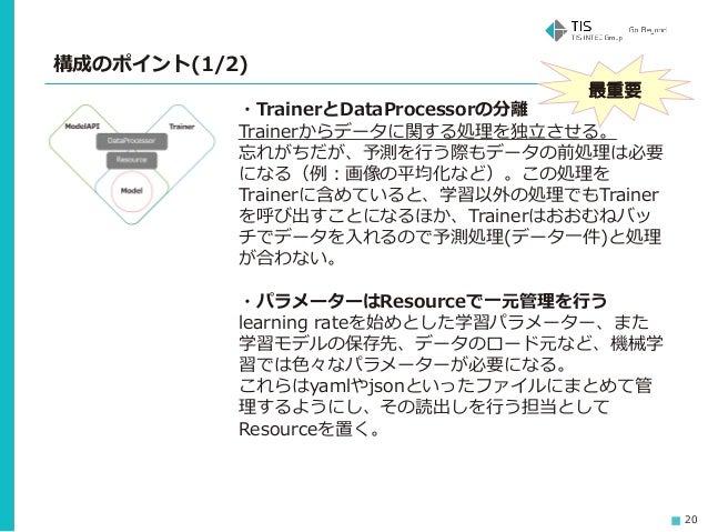 20 構成のポイント(1/2) ・TrainerとDataProcessorの分離 Trainerからデータに関する処理を独立させる。 忘れがちだが、予測を行う際もデータの前処理は必要 になる(例:画像の平均化など)。この処理を Trainer...