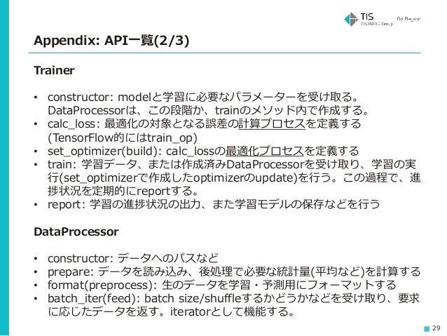 29 Appendix: API一覧(2/3) Trainer • constructor: modelと学習に必要なパラメーターを受け取る。 DataProcessorは、この段階か、trainのメソッド内で作成する。 • calc_loss...