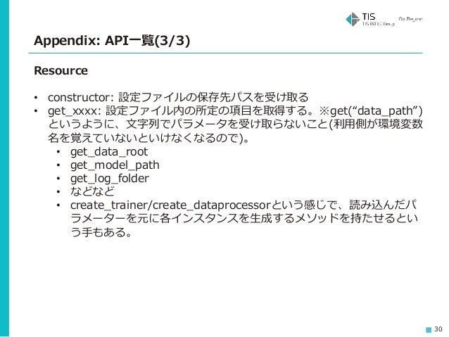 """30 Appendix: API一覧(3/3) Resource • constructor: 設定ファイルの保存先パスを受け取る • get_xxxx: 設定ファイル内の所定の項目を取得する。※get(""""data_path"""") というように、..."""